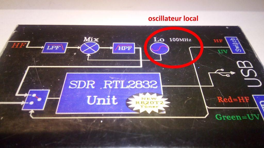 Valeur approximative de l'oscillateur local